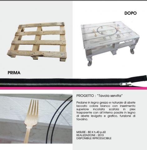 portfolio tavola servita - Portfolio