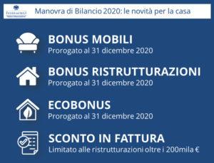 bonus 2020 mobili 300x229 - Bonus mobili 2020, detrazione del 50% su mobili ed elettrodomestici